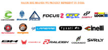 Top Bicycle Brands in India